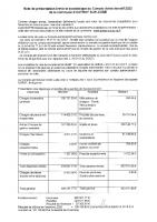 Note de présentation CA 2020 Commune
